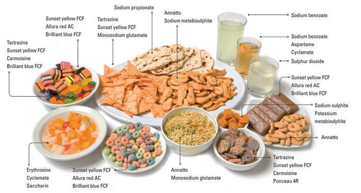 Опасные, но не запрещенные пищевые добавки.